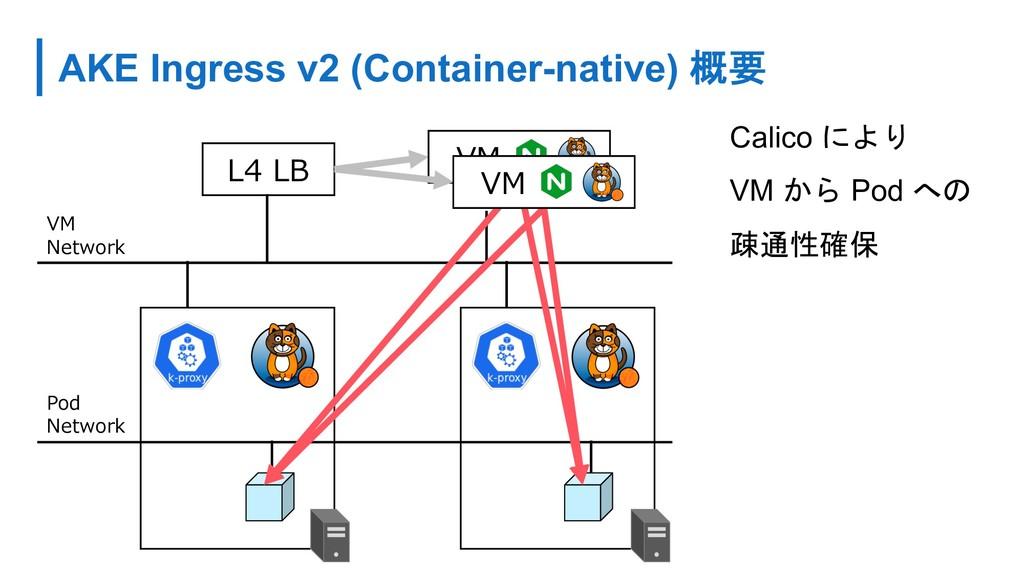 AKE Ingress v2 (Container-native)   Calico ...
