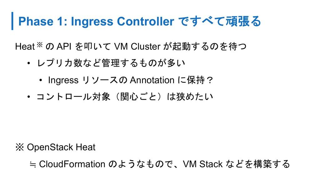 Phase 1: Ingress Controller  6) Heat   AP...