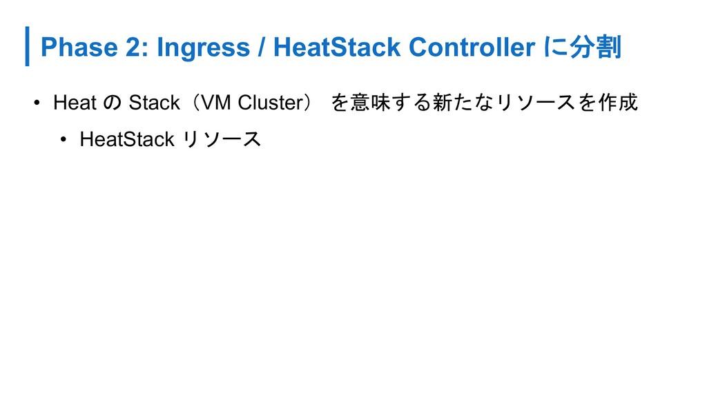 Phase 2: Ingress / HeatStack Controller  • H...