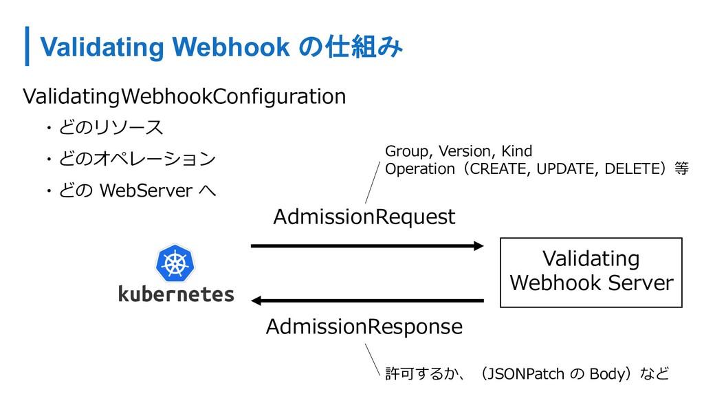 Validating Webhook  CC , AE CD CC , C C D B...