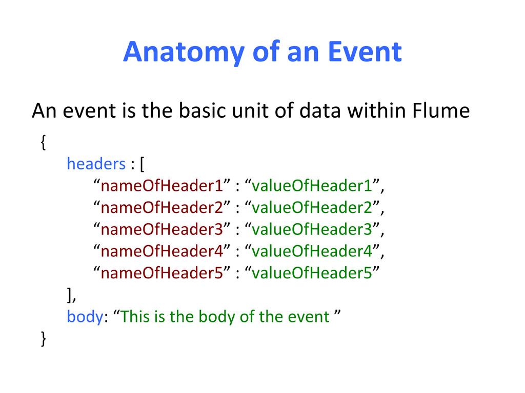 Anatomy of an Event  An event ...
