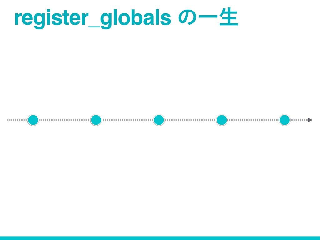 register_globalsͷҰੜ