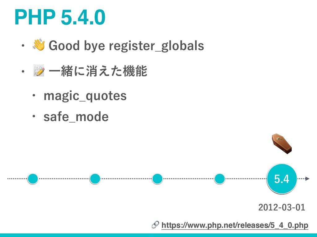 PHP 5.4.0 w (PPECZF...