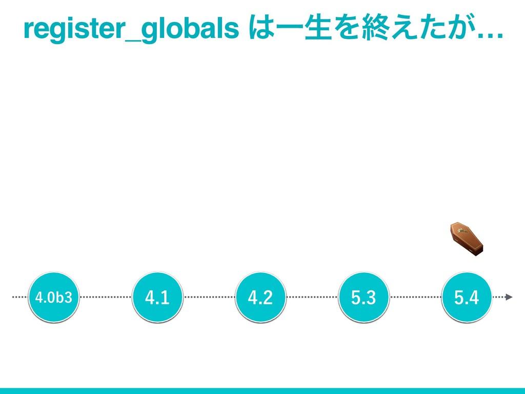 register_globals ҰੜΛऴ͕͑ͨ…  C   ...