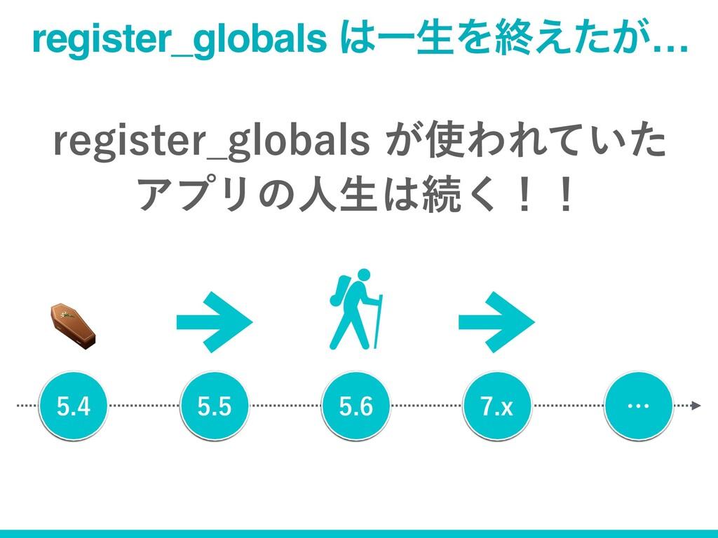 register_globals ҰੜΛऴ͕͑ͨ…   Y ʜ ...