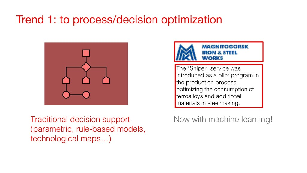 Trend 1: to process/decision optimization Tradi...