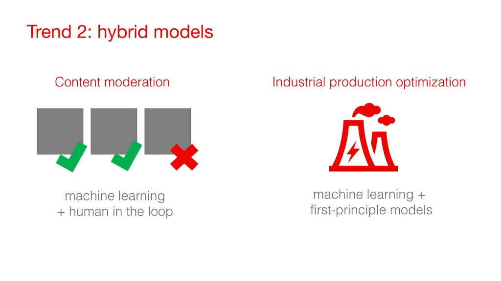 Trend 2: hybrid models machine learning + human...
