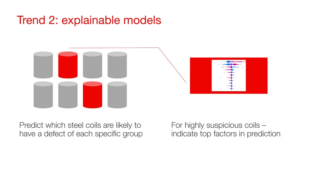 Trend 2: explainable models Predict which steel...