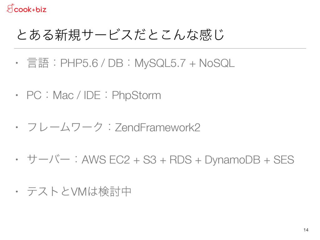 ͱ͋Δ৽نαʔϏεͩͱ͜Μͳײ͡ • ݴޠɿPHP5.6 / DBɿMySQL5.7 + No...