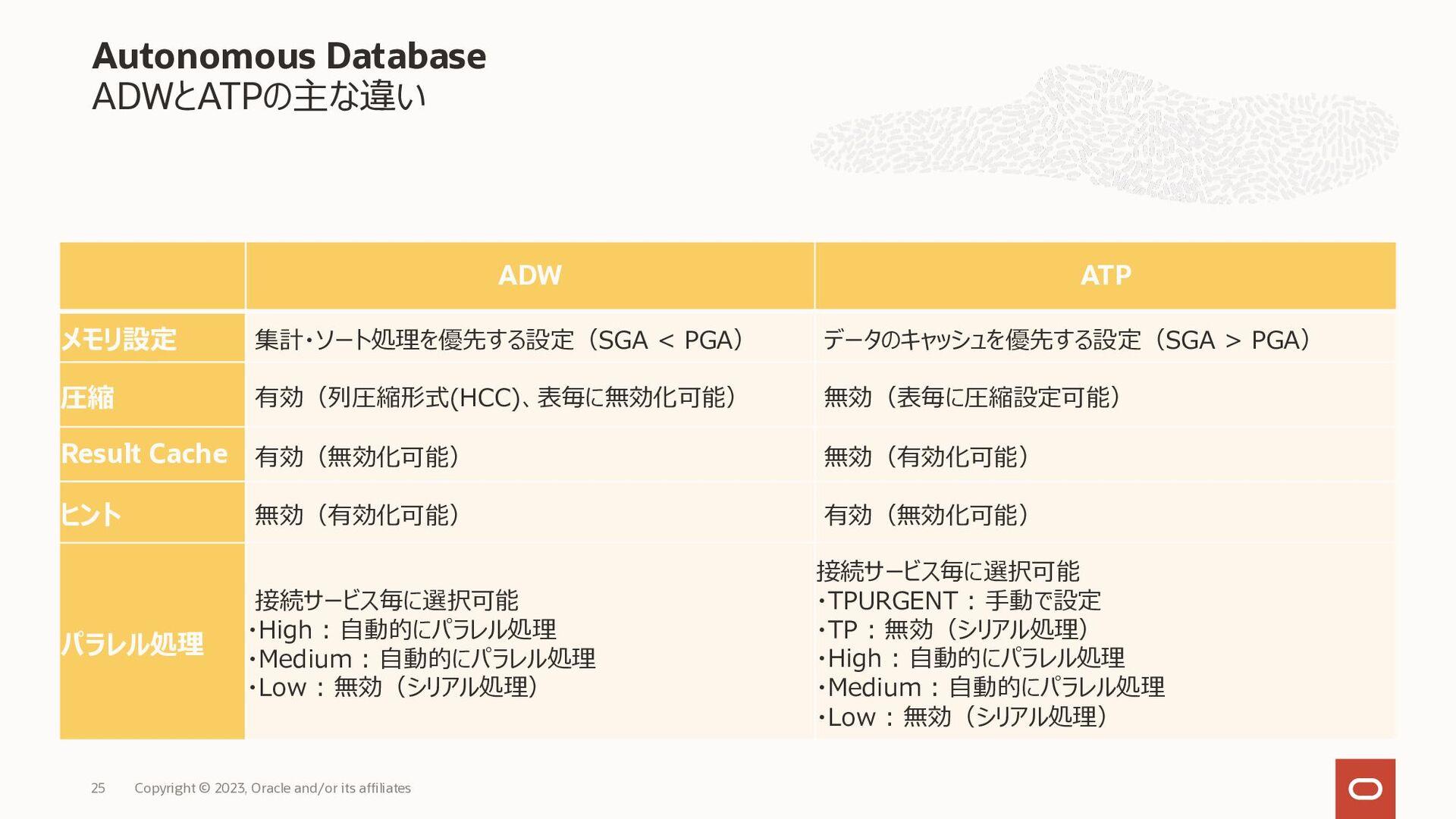 Always Free 無料、期限なしでAutonomous Databaseが利用可能に C...