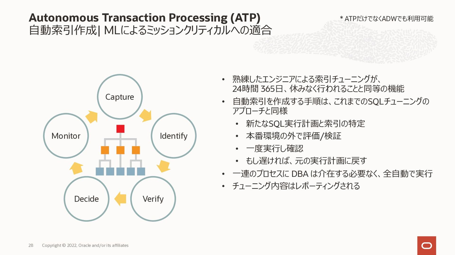 Autonomous Database ADWとATPの主な違い Copyright © 20...