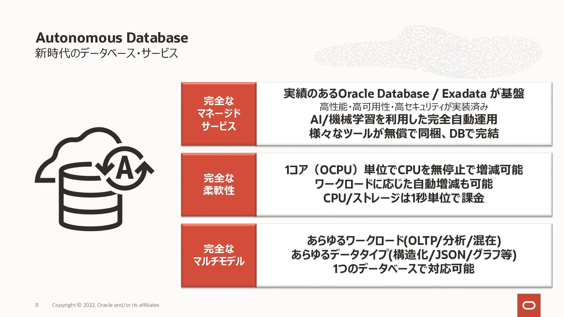 Autonomous Database 世界で初めての自律型データベース Copyright ...