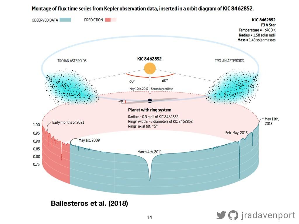 !14 Ballesteros et al. (2018) jradavenport