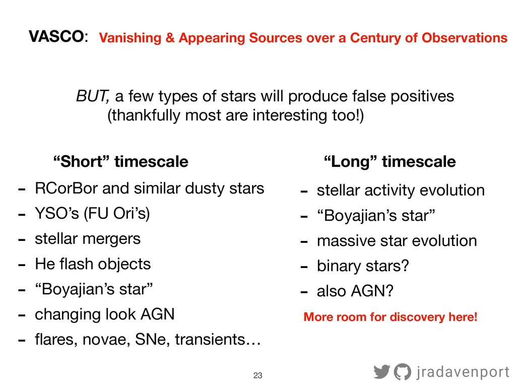!23 - RCorBor and similar dusty stars  - YSO's ...