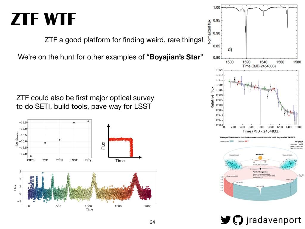 jradavenport !24 ZTF WTF ZTF a good platform fo...