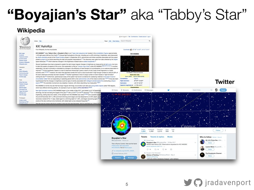 "!5 jradavenport Wikipedia Twitter ""Boyajian's S..."