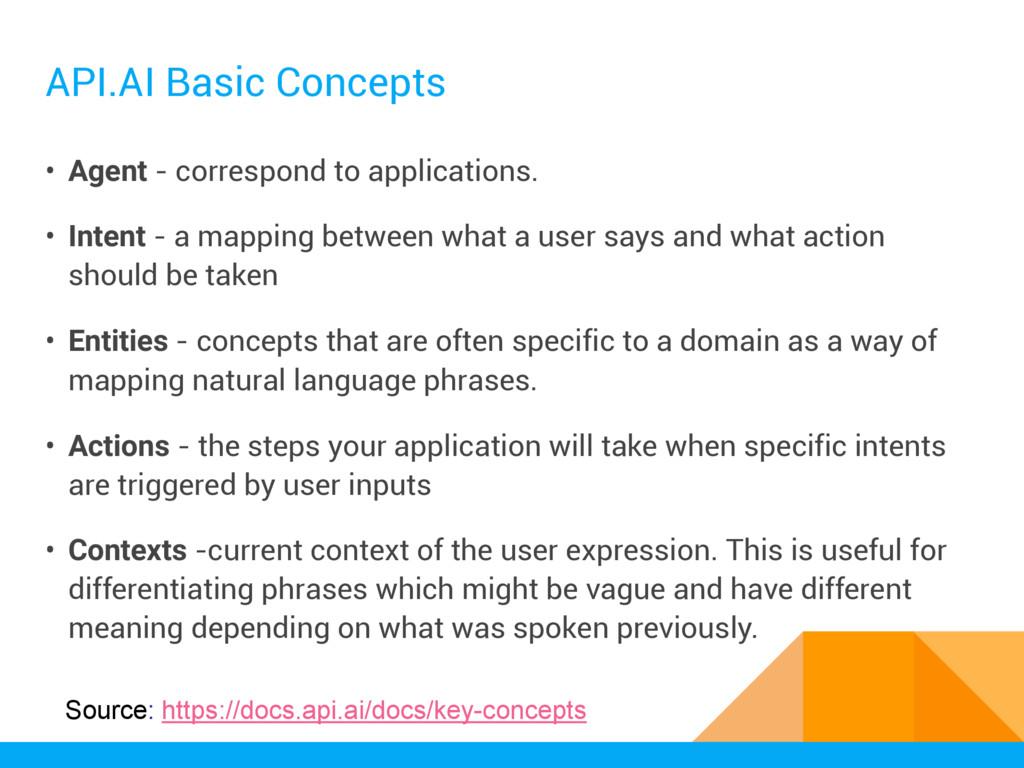 API.AI Basic Concepts • Agent - correspond to a...