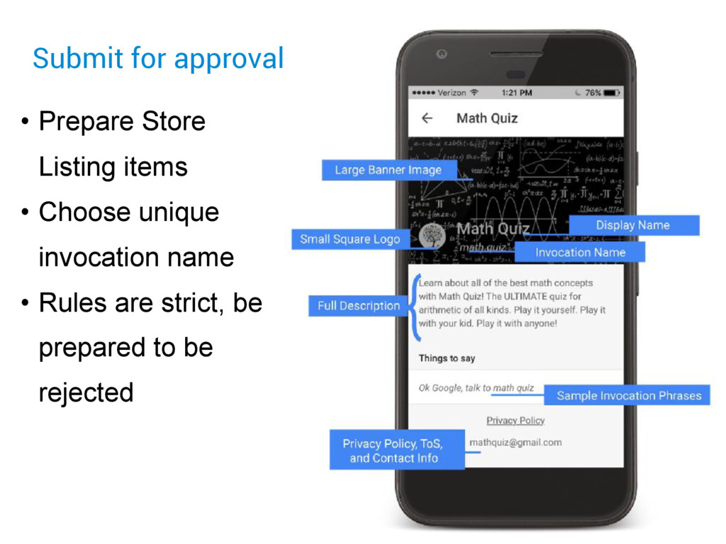 Submit for approval • Prepare Store Listing ite...