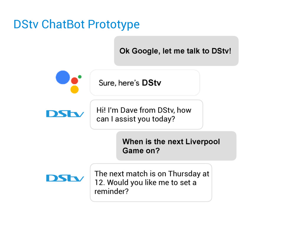 DStv ChatBot Prototype DStv Hi! I'm Dave from D...