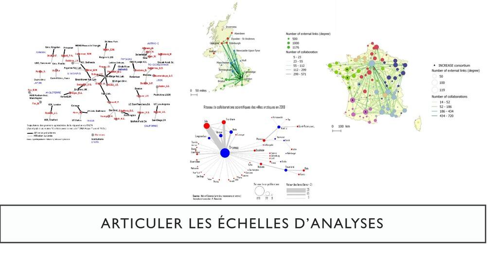 ARTICULER LES ÉCHELLES D'ANALYSES
