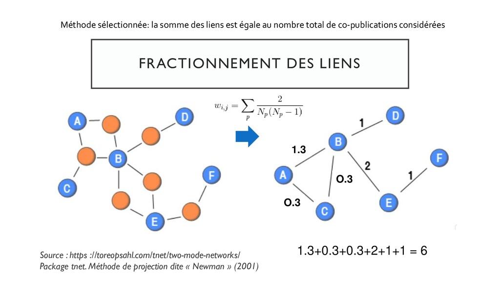 FRACTIONNEMENT DES LIENS Méthode sélectionnée: ...