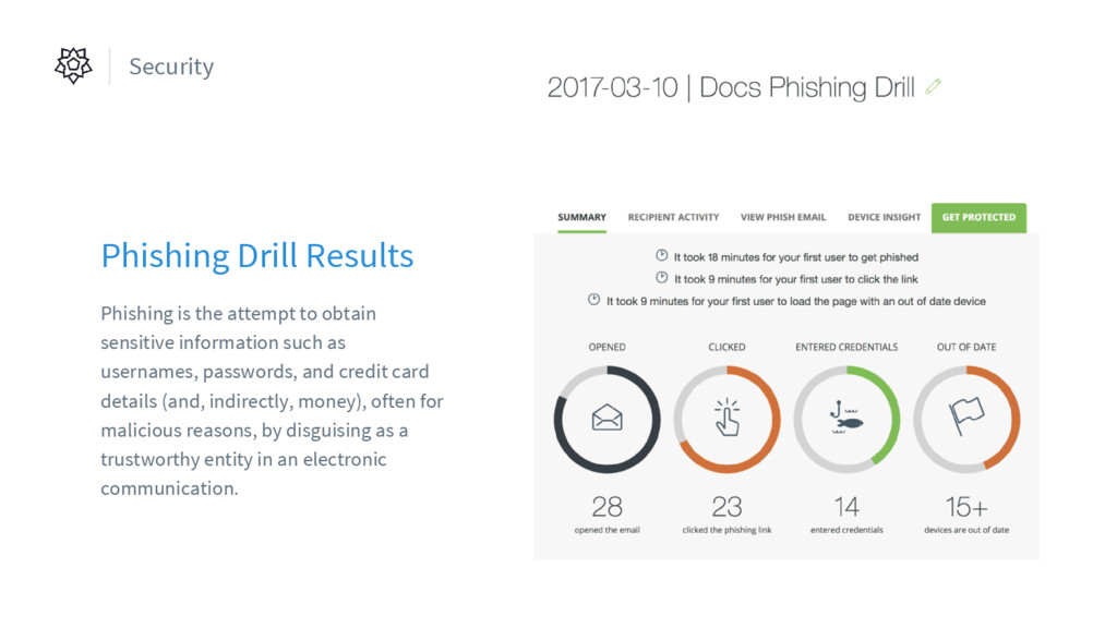 Security Phishing Drill Results Phishing is the...