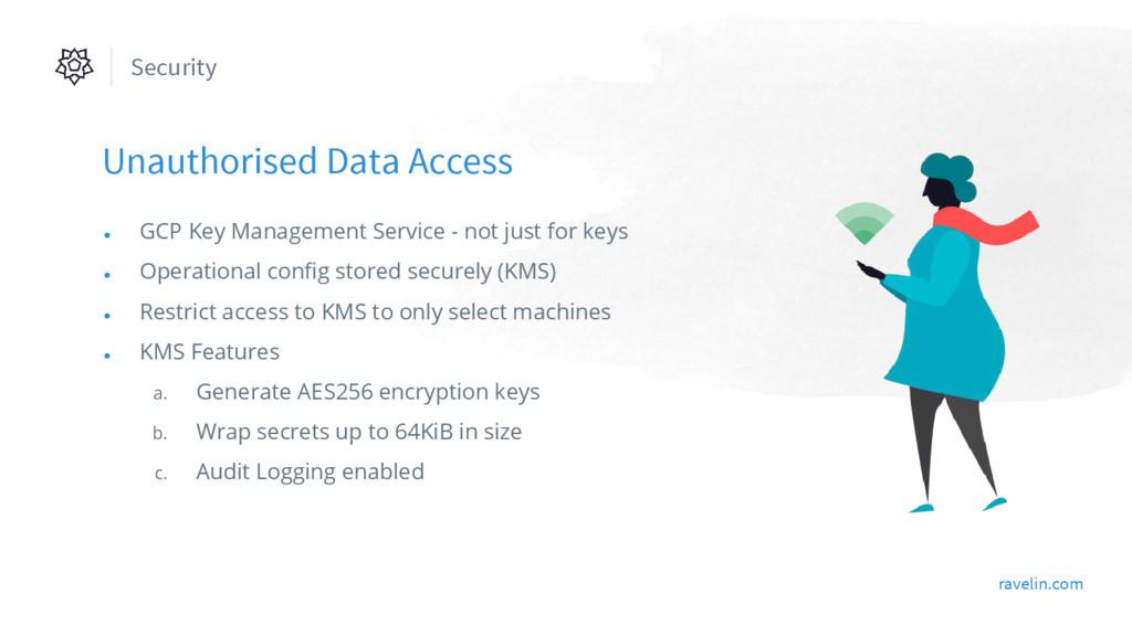 Unauthorised Data Access ● GCP Key Management S...