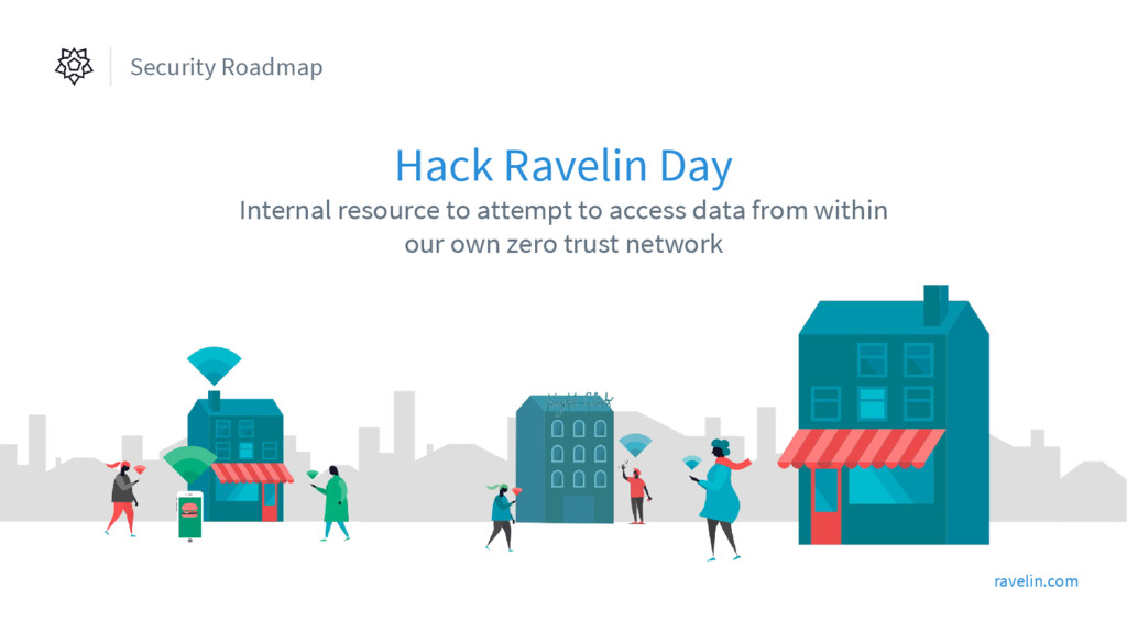 Hack Ravelin Day Internal resource to attempt t...