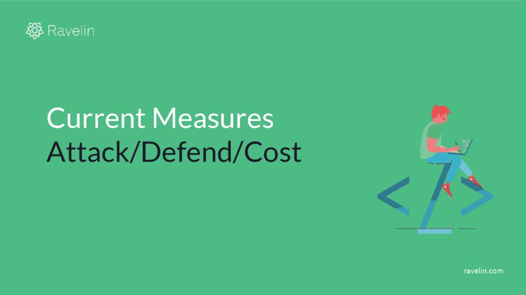 ravelin.com Current Measures Attack/Defend/Cost