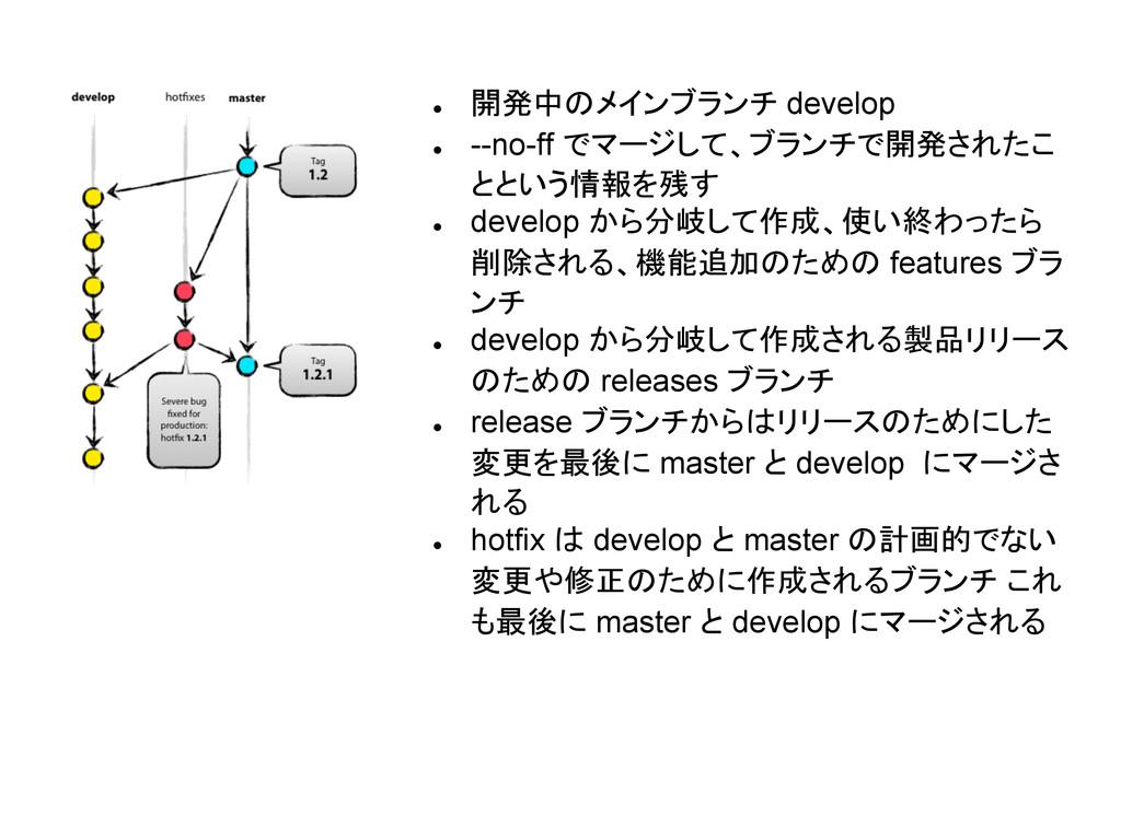 ● 開発中のメインブランチ develop ● --no-ff でマージして、ブランチで開発さ...