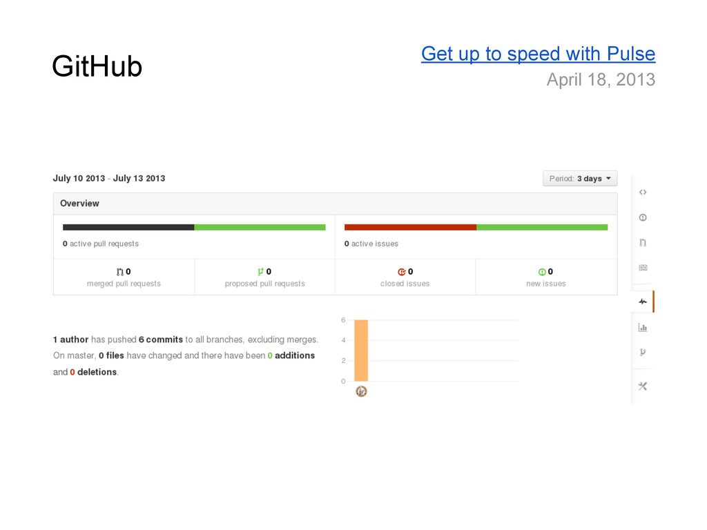 GitHub Get up to speed with Pulse April 18, 2013