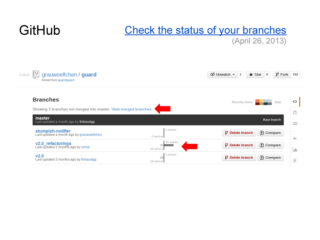 GitHub Check the status of your branches (April...