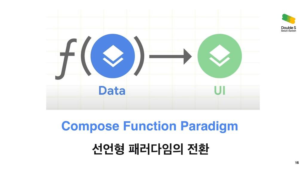 16 Compose Function Paradigm ࢶഋ ಁ۞ ജ