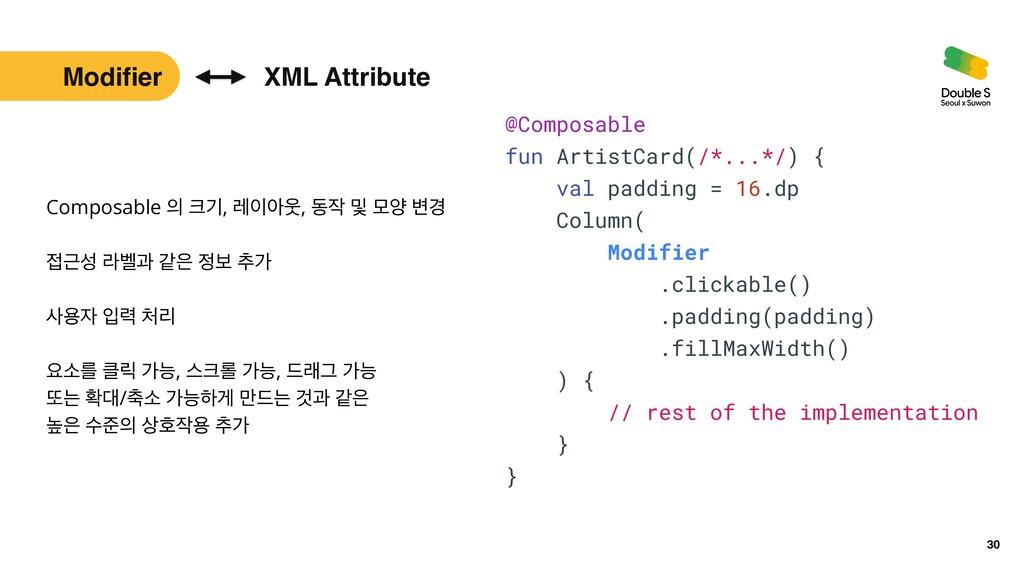 XML Attribute 30 @Composable   fun ArtistCard(/...