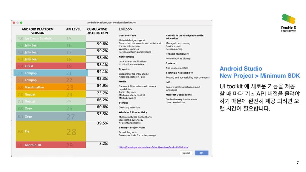 7 Android Studio    New Project > Minimum SDK U...