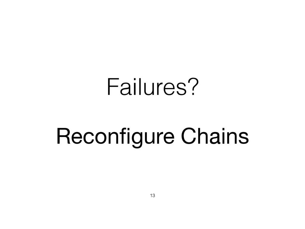 Failures? 13 Reconfigure Chains