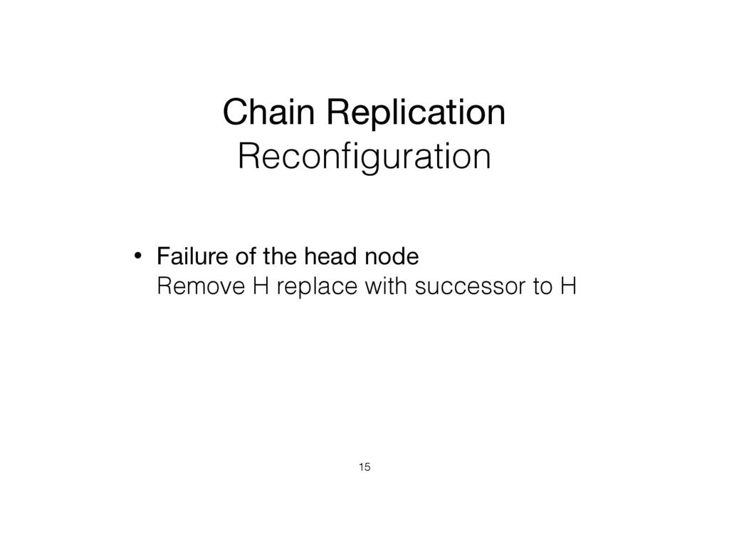 Chain Replication Reconfiguration • Failure of t...