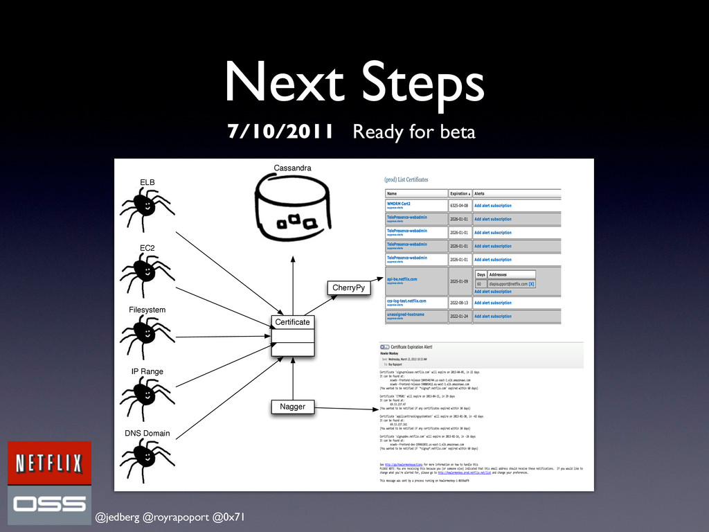 @jedberg @royrapoport @0x71 Next Steps 7/10/201...
