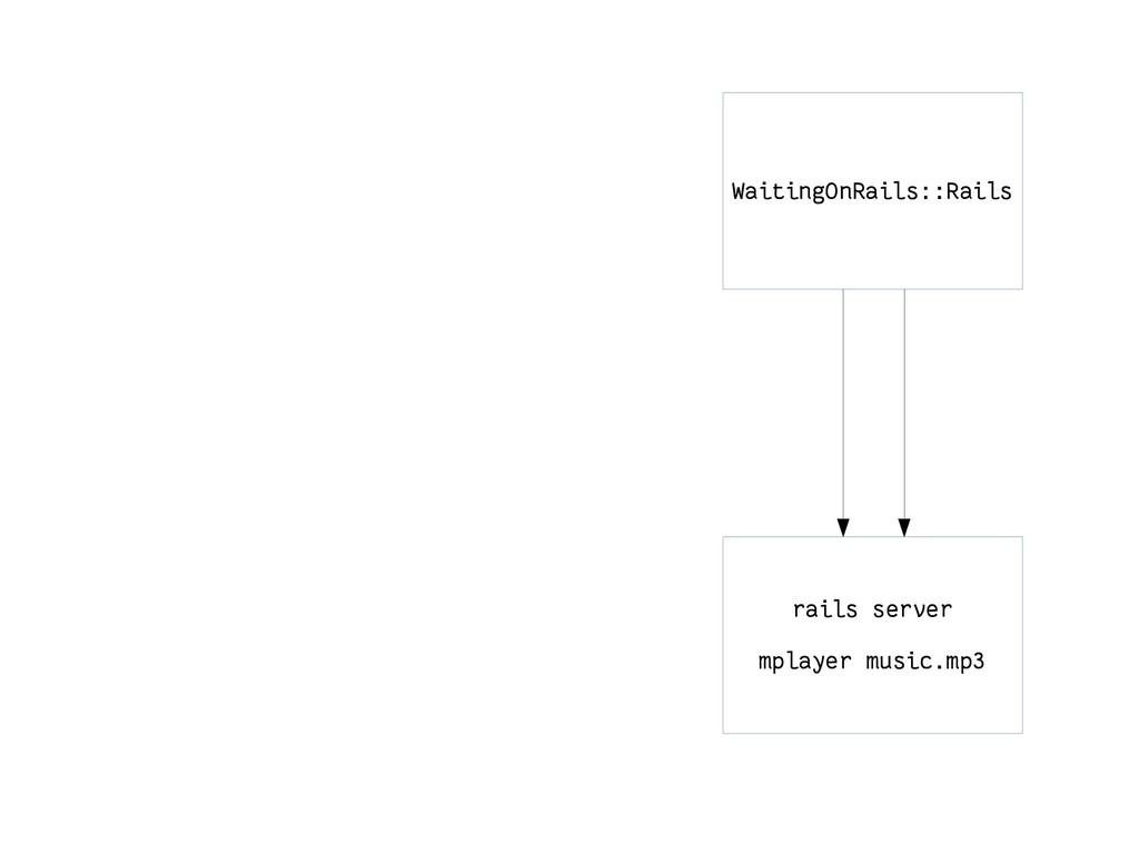 WaitingOnRails::Rails rails server mplayer musi...