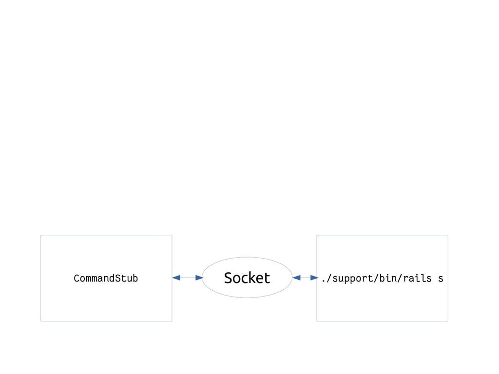 ./support/bin/rails s CommandStub Socket