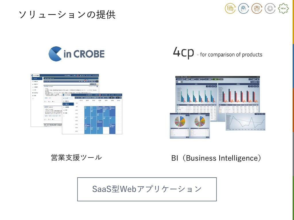 ソリューションの提供 営業支援ツール BI(Business Intelligence) Sa...