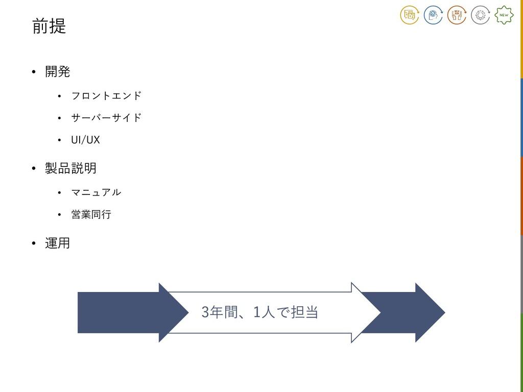前提 • 開発 • フロントエンド • サーバーサイド • UI/UX • 製品説明 • マニ...