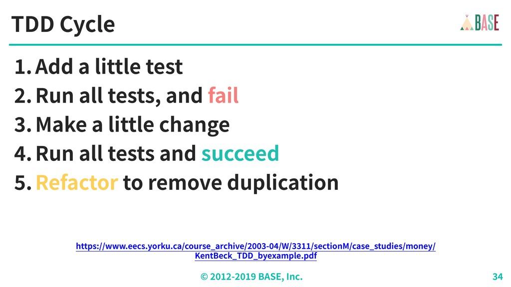 © - BASE, Inc. TDD Cycle .Add a little test .Ru...