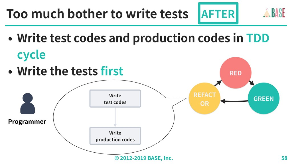 © - BASE, Inc. Too much bother to write tests •...