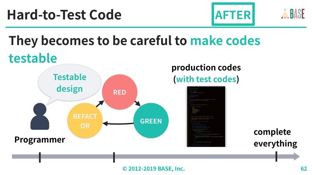 © - BASE, Inc. Hard-to-Test Code Programmer Pro...