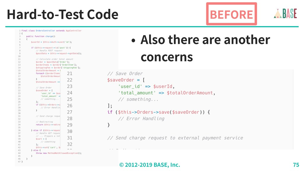 © - BASE, Inc. Hard-to-Test Code BEFORE • Also ...