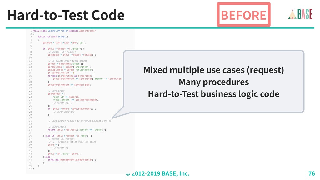 © - BASE, Inc. Hard-to-Test Code BEFORE Mixed m...