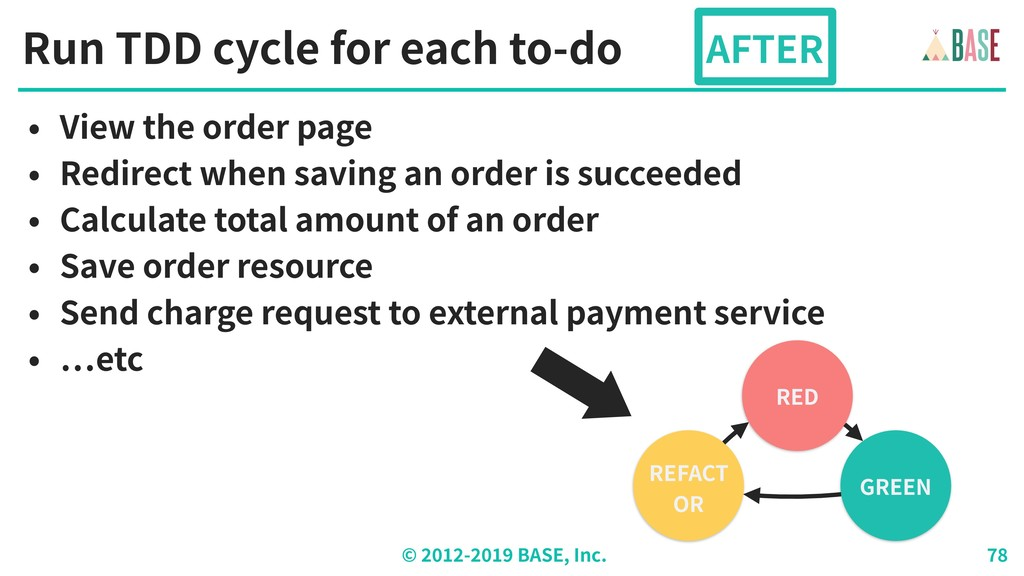 © - BASE, Inc. Run TDD cycle for each to-do • V...