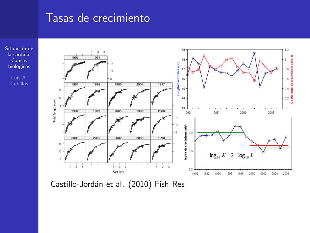 Situaci´ on de la sardina: Causas biol´ ogicas ...