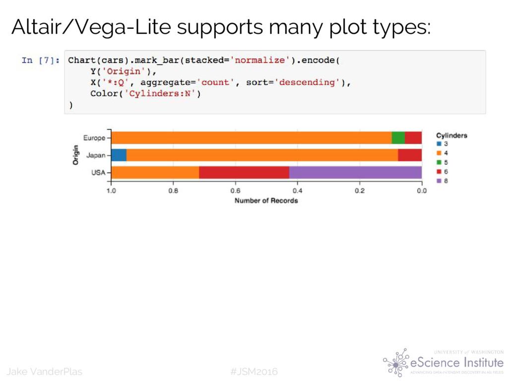 #JSM2016 Jake VanderPlas Altair/Vega-Lite suppo...
